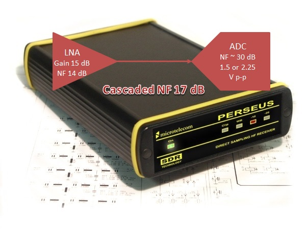 perseus sdr preamp