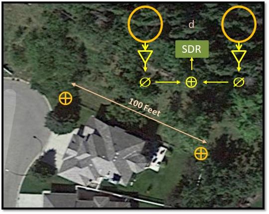 wideband receiving loop array